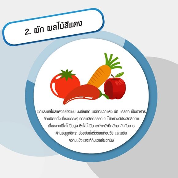 ผลไม้ ที่มีคอลลาเจน