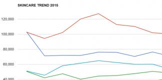skincare-trend-2015