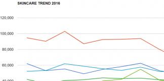 skincare-trend-2016