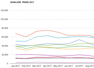 skincare-trend-2017