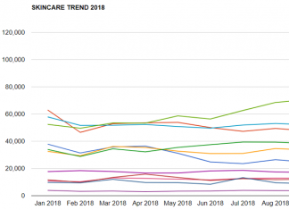 skincare-trend-2018