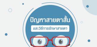ปัญหาสายตาสั้นสายตายาว
